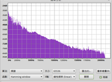 在Linux上使用FAAC將音樂轉成M4A(AAC)格式