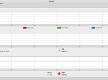 Linux系統下如何查看CPU型號、核心數量、頻率和溫度?