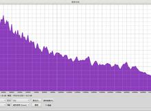 在Linux上使用Vorbis Tools將音樂轉成Ogg(Vorbis)格式