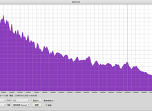 在Linux上使用Opus Tools將音樂轉成Opus格式