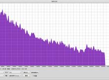 在Linux上使用FDK AAC將音樂轉成M4A(AAC、HE-AAC、HE-AACv2)格式