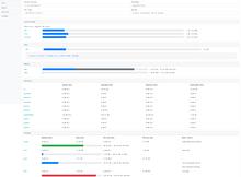 mprober 同時支援命令列介面(CLI)和網頁介面,並提供HTTP API的Linux伺服器探針