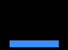 如何在Webpack專案中加入Lodash,來讓JavaScript有更方便的函數能用?